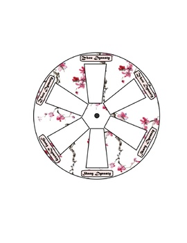 Chinese Dynasty Facts Flower