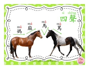 Chinese pinyin 4-tones poster