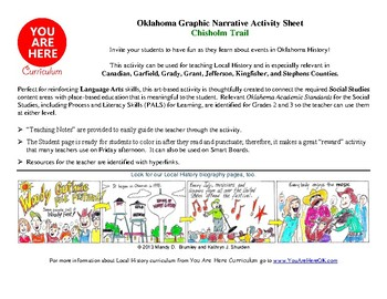 Chisholm Trail Graphic Activity