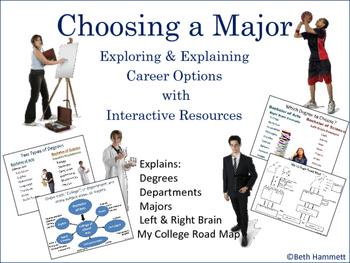 Choosing a Major (First Year College Skills)