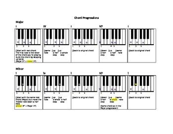 Chord Progression Flash Cards