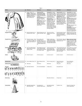 Chorus Lesson Plans