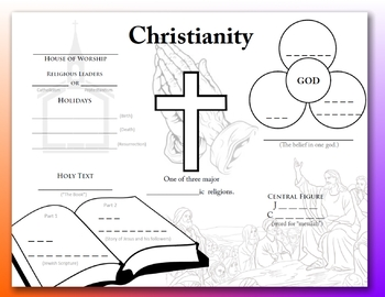 Christianity Graphic Study Guide