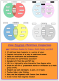 Graphic Organizer Compare Venn Diagram All Subject Templat