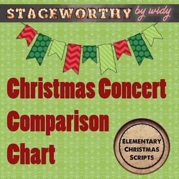 Christmas Concert Comparison Chart for Original Christmas