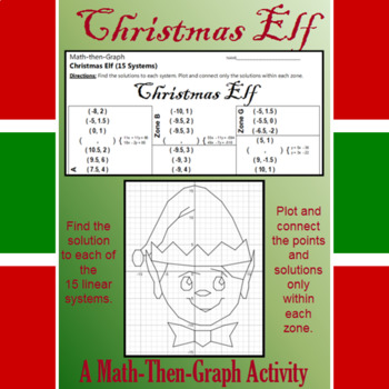 Christmas Elf - 15 Linear Systems & Coordinate Graphing Activity