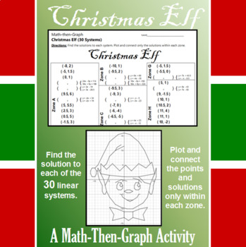 Christmas Elf - 30 Linear Systems & Coordinate Graphing Activity
