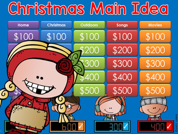 Main Idea Christmas