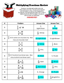 Printables Christmas Fractions christmas multiplying fractions coloring activity by laura becker activity