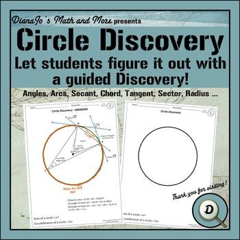 8th Grade Math Circle Discovery
