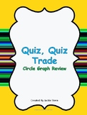 Circle Graph Review