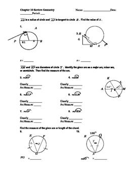 Circle Review
