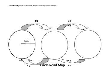 Circle Road Map