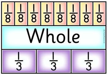 Circle and Bar Fractions