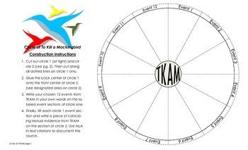 Circle of To Kill a Mockingbird TKAM Culminating Activity