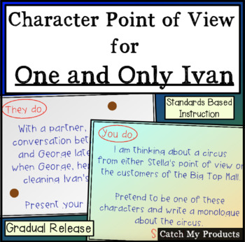 Circle of Viewpoints for The One and Only Ivan (Promethean Board)