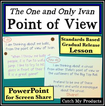 Understanding Characters From The One and Only Ivan in Pow