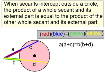 Circles - Line Segments, Arc Length & Sector Area for Power Point