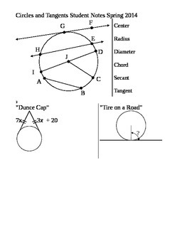 Circles and Tangents Student Notes Spring 2014