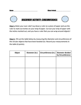 Circumference and Diameter Activity