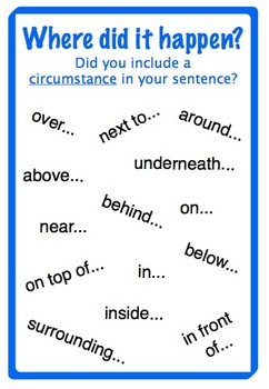 Circumstances Prompts and Ideas Poster for Creative Writin