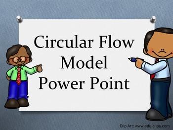 Ciruclar Flow Model Power Point