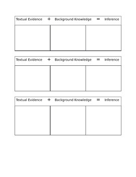 Citing Text Evidence and Inferences