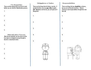 Citizenship Brochure:  Cut-out Version