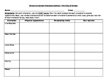 City of Ember Character Descriptions