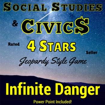 Civics, Economics & Consumer Math Jeopardy Style Review Ga