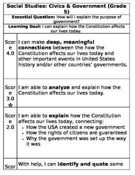 Civics/Government Learning Goal Rubric