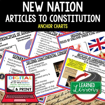 Civics New Nation Colonial Period-Constitutional Conventio