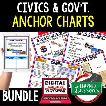 Civics and Government Anchor Chart BUNDLE (Civics & Govern