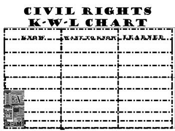 Civil Rights K-W-L Chart