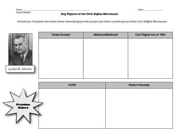 Civil Rights Leaders Graphic Organizer
