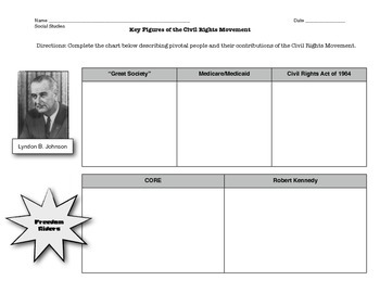 Civil Rights Leaders Graphic Organizer (Changeable)