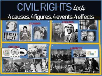 Civil Rights Movement - 4 causes, 4 figures, 4 events, 4 e