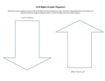 Civil Rights Movement Graphic Organizer: Grassroots and Le