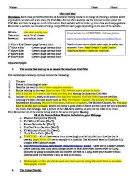 Civil War Assessment Differentiated