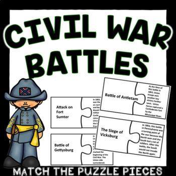 Civil War Battles Activity