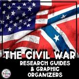 Civil War Research Unit