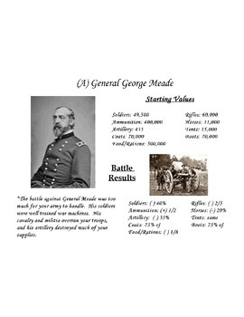 Civil War Mathematics Game/Activity