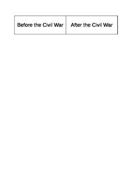 Civil War Reconstruction Unit Lesson 2 Graphic Organizer