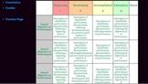 """Civil War Webquest Lesson Plan """"TECHNOLOGY & SOCIAL STUDIE"""
