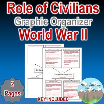 Civilians During World War II Graphic Organizer