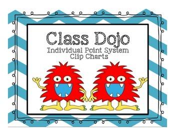 Class Dojo- Individual Clip Chart
