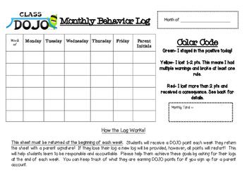 Class Dojo Monthly Behavior Log