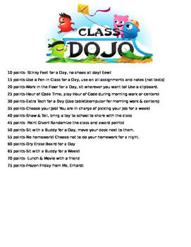 Class Dojo Rewards Chart