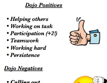 Class Dojo positive and negative points