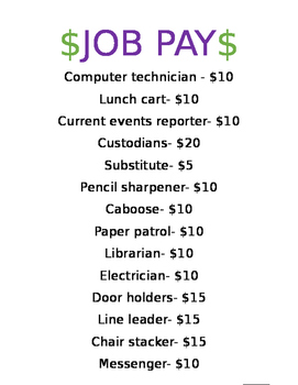 Class Job Pay Poster